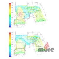 Vizualizace rychlostních poměrů